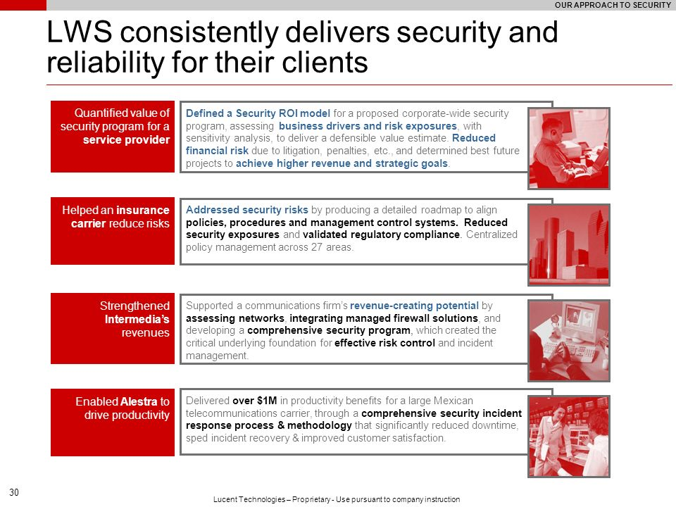 30 Lucent Technologies – Proprietary - Use pursuant to company instruction Defined a Security ROI model for a proposed corporate-wide security program