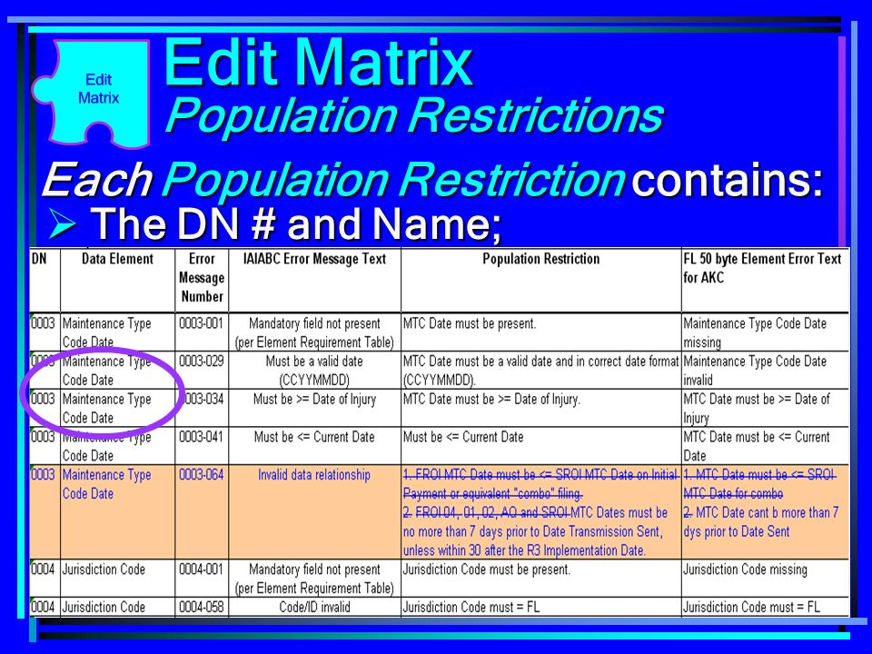 101 Each Population Restriction contains: Edit Matrix The DN # and Name; The DN # and Name; Population Restrictions