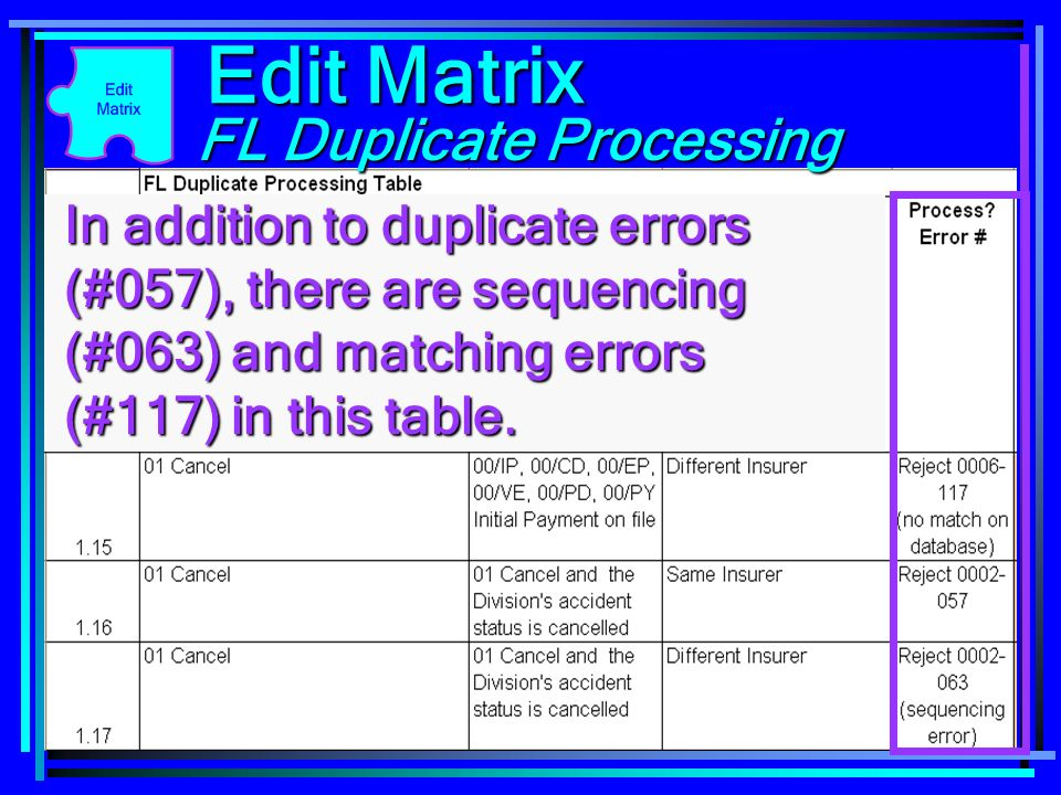 96 Edit Matrix FL Duplicate Processing In addition to duplicate errors (#057), there are sequencing (#063) and matching errors (#117) in this table.