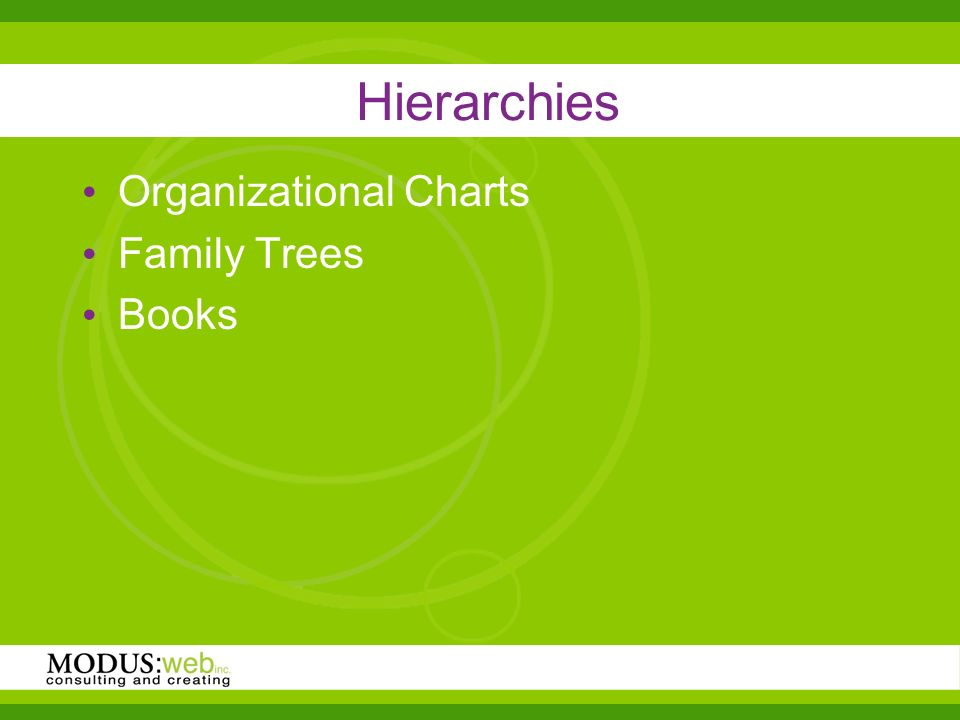 Hierarchies Organizational Charts Family Trees Books