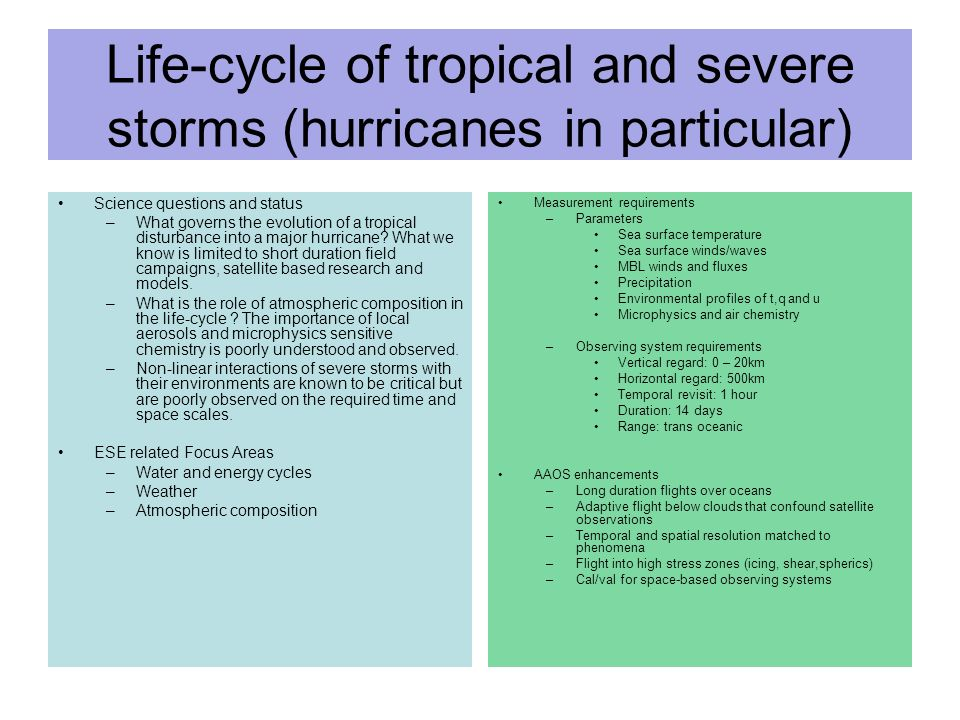 Life-cycle of tropical and severe storms (hurricanes in particular) Science questions and status –What governs the evolution of a tropical disturbance