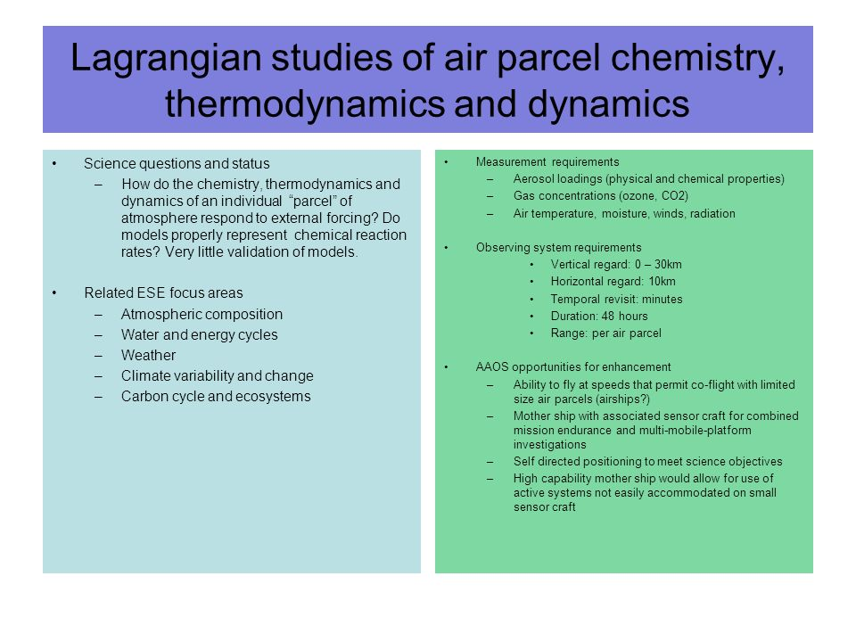 Lagrangian studies of air parcel chemistry, thermodynamics and dynamics Science questions and status –How do the chemistry, thermodynamics and dynamics of an individual parcel of atmosphere respond to external forcing.