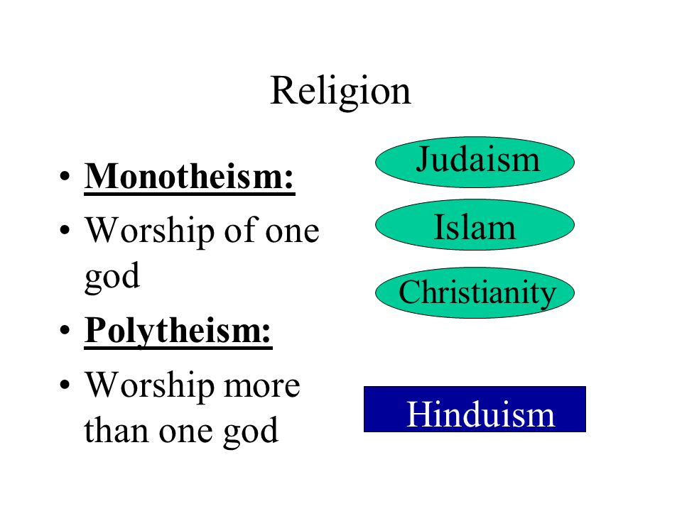 Religion Monotheism: Worship of one god Polytheism: Worship more than one god Christianity Hinduism Judaism Islam