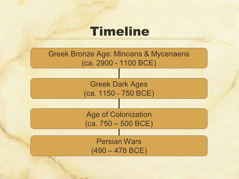 Timeline Greek Bronze Age: Minoans & Mycenaens (ca. 2900 - 1100 BCE) Greek Dark Ages (ca. 1150 - 750 BCE) Age of Colonization (ca. 750 – 500 BCE) Pers