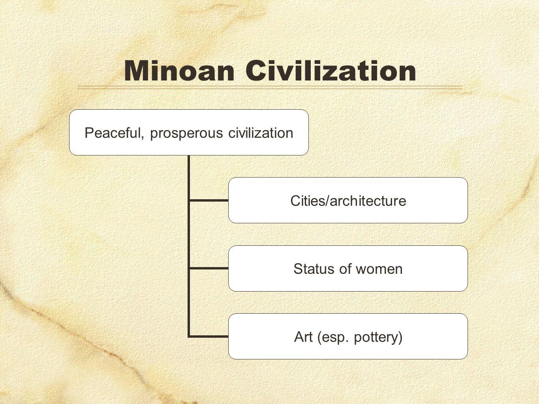 Minoan Civilization Peaceful, prosperous civilization Cities/architecture Status of women Art (esp. pottery)