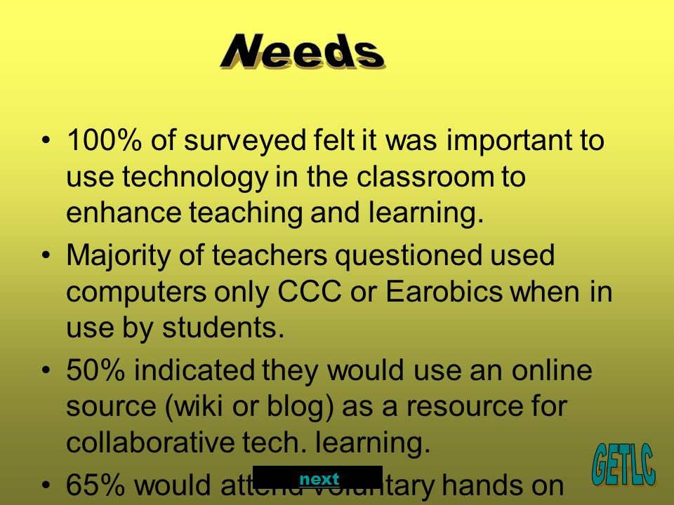 100% of surveyed felt it was important to use technology in the classroom to enhance teaching and learning.