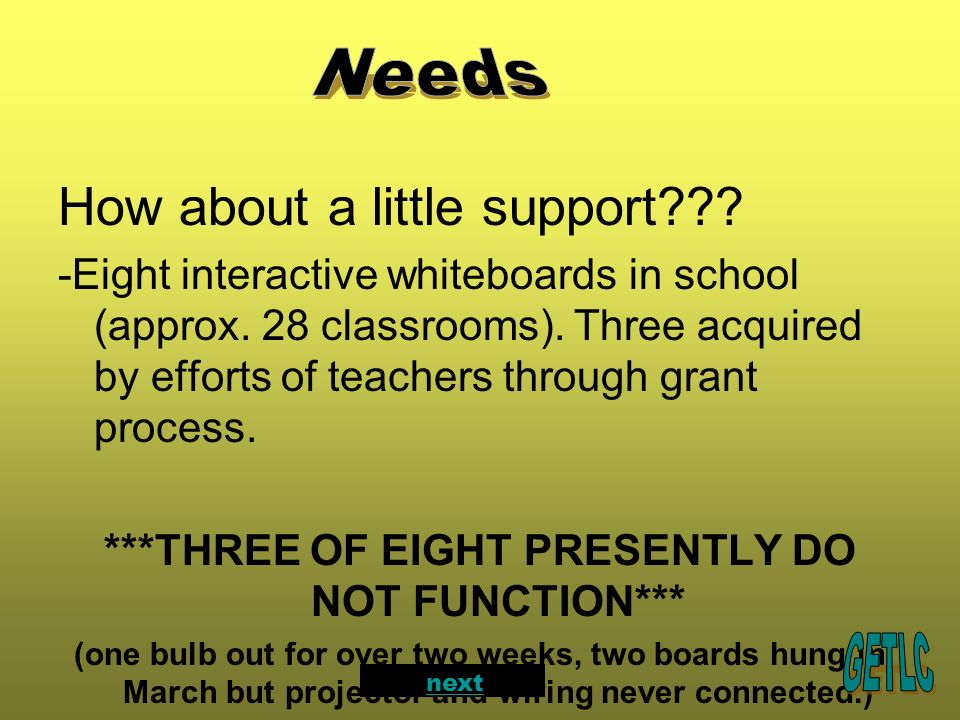 How about a little support??.-Eight interactive whiteboards in school (approx.