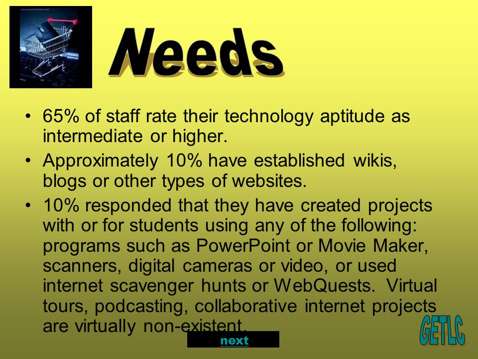 65% of staff rate their technology aptitude as intermediate or higher.