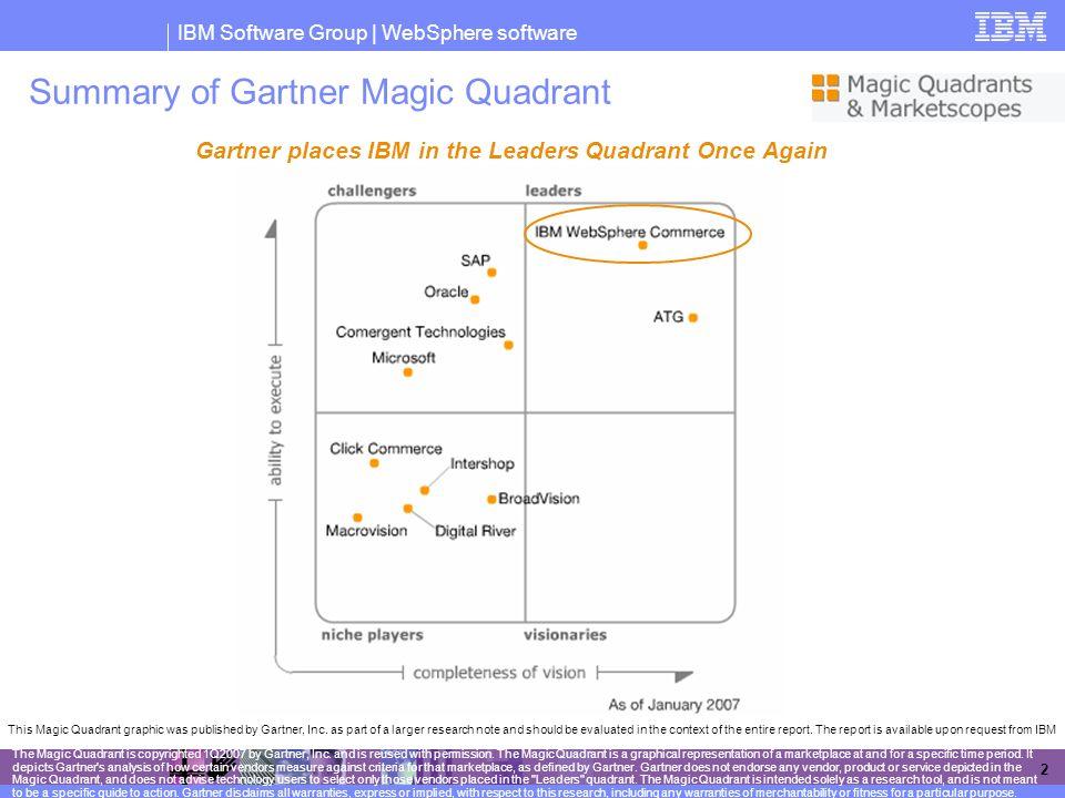IBM Software Group | WebSphere software 2 Summary of Gartner Magic Quadrant Gartner places IBM in the Leaders Quadrant Once Again This Magic Quadrant