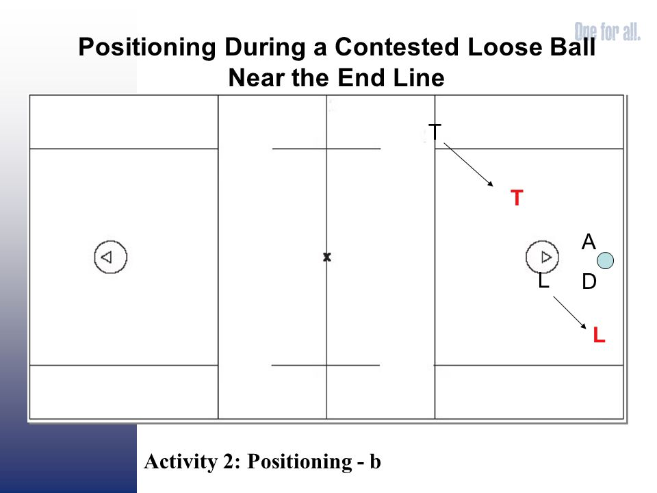 Positioning During a Contested Loose Ball Near the End Line ADAD L T T L Activity 2: Positioning - b