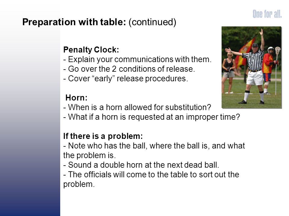 Penalty Clock: - Explain your communications with them.