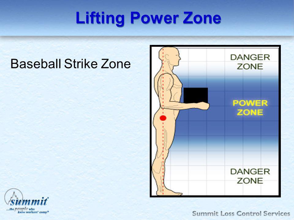 Lifting Power Zone Baseball Strike Zone