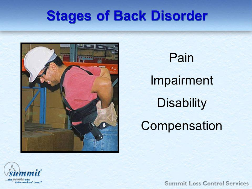 Stages of Back Disorder Pain Impairment Disability Compensation