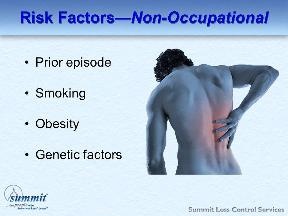 Risk FactorsNon-Occupational Prior episode Smoking Obesity Genetic factors