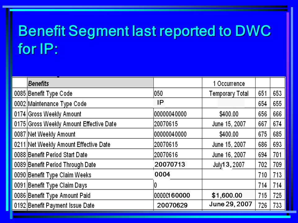 46 Benefit Segment last reported to DWC for IP: IP 2007071313, 0004 160000$1,600.00 20070629 June 29, 2007