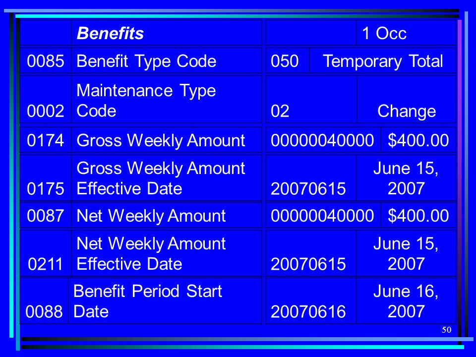 50 Benefits 1 Occ 0085Benefit Type Code050Temporary Total 0002 Maintenance Type Code02Change 0174Gross Weekly Amount00000040000$400.00 0175 Gross Weekly Amount Effective Date20070615 June 15, 2007 0087Net Weekly Amount00000040000$400.00 0211 Net Weekly Amount Effective Date20070615 June 15, 2007 0088 Benefit Period Start Date20070616 June 16, 2007