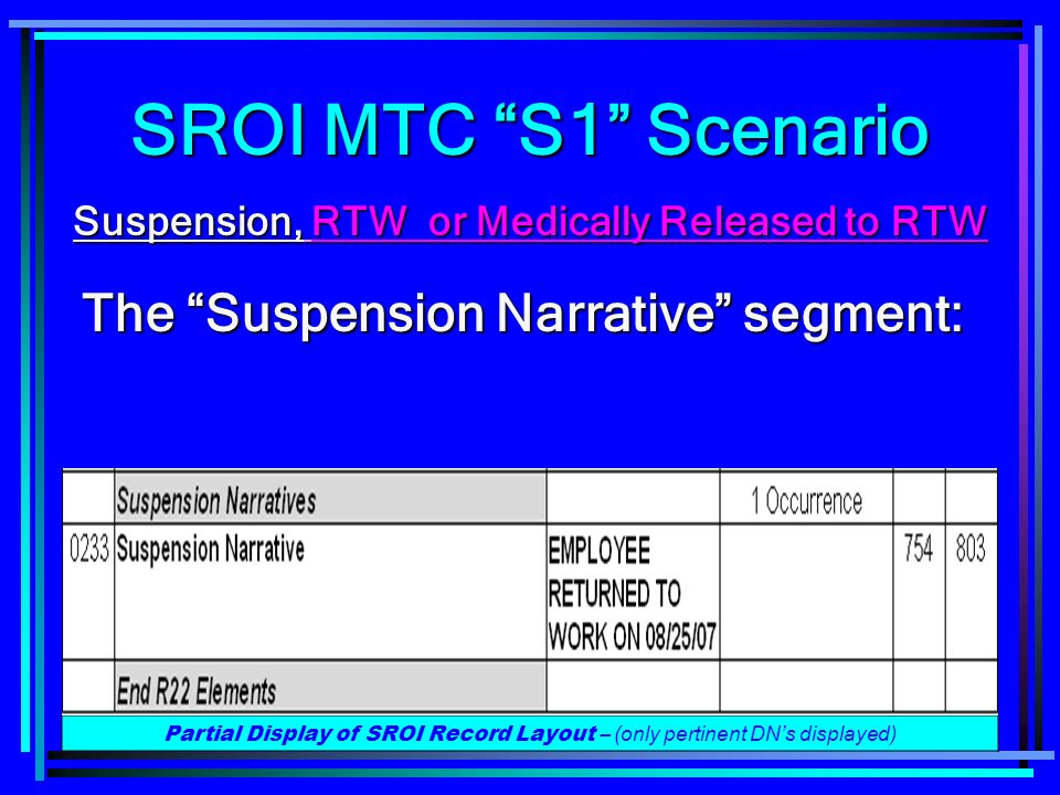 72 SROI MTC S1 Scenario Suspension, RTW or Medically Released to RTW The Suspension Narrative segment: Partial Display of SROI Record Layout – (only pertinent DNs displayed)