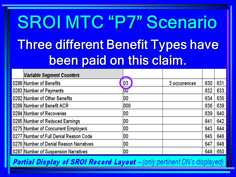 97 Three different Benefit Types have been paid on this claim. SROI MTC P7 Scenario