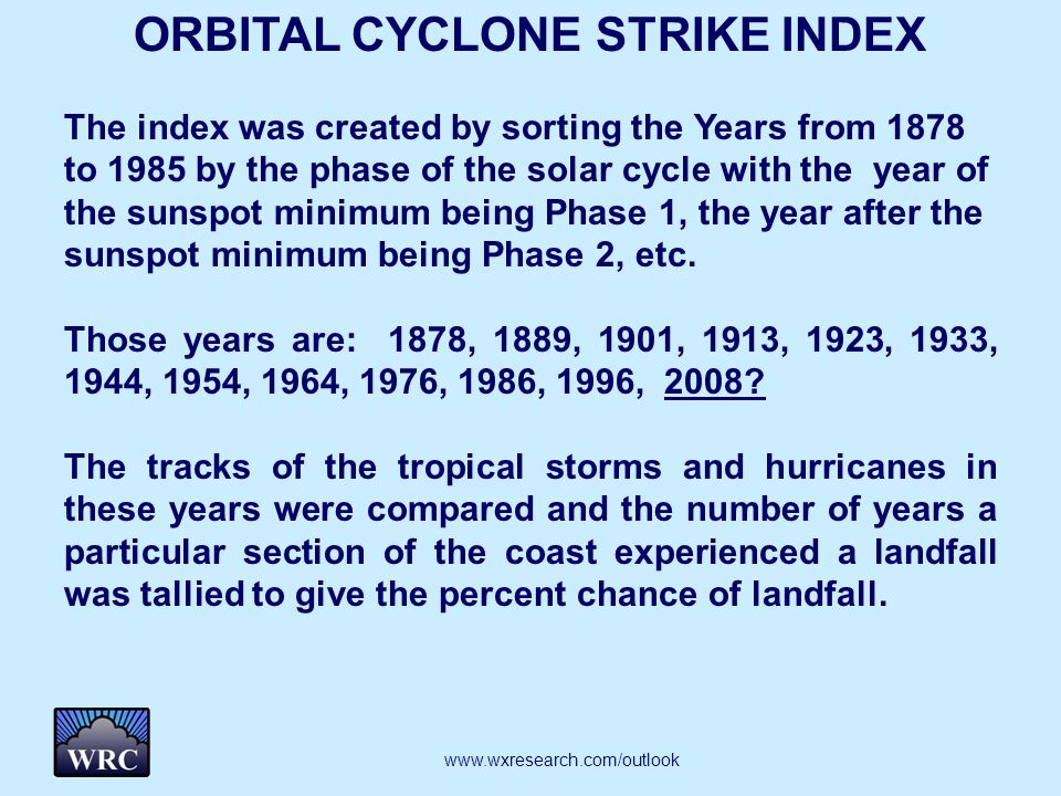 ORBITAL CYCLONE STRIKE INDEX The index was created by sorting the Years from 1878 to 1985 by the phase of the solar cycle with the year of the sunspot minimum being Phase 1, the year after the sunspot minimum being Phase 2, etc.