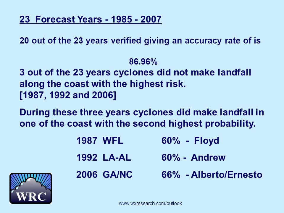23 Forecast Years - 1985 - 2007 20 out of the 23 years verified giving an accuracy rate of is 86.96% 3 out of the 23 years cyclones did not make landf