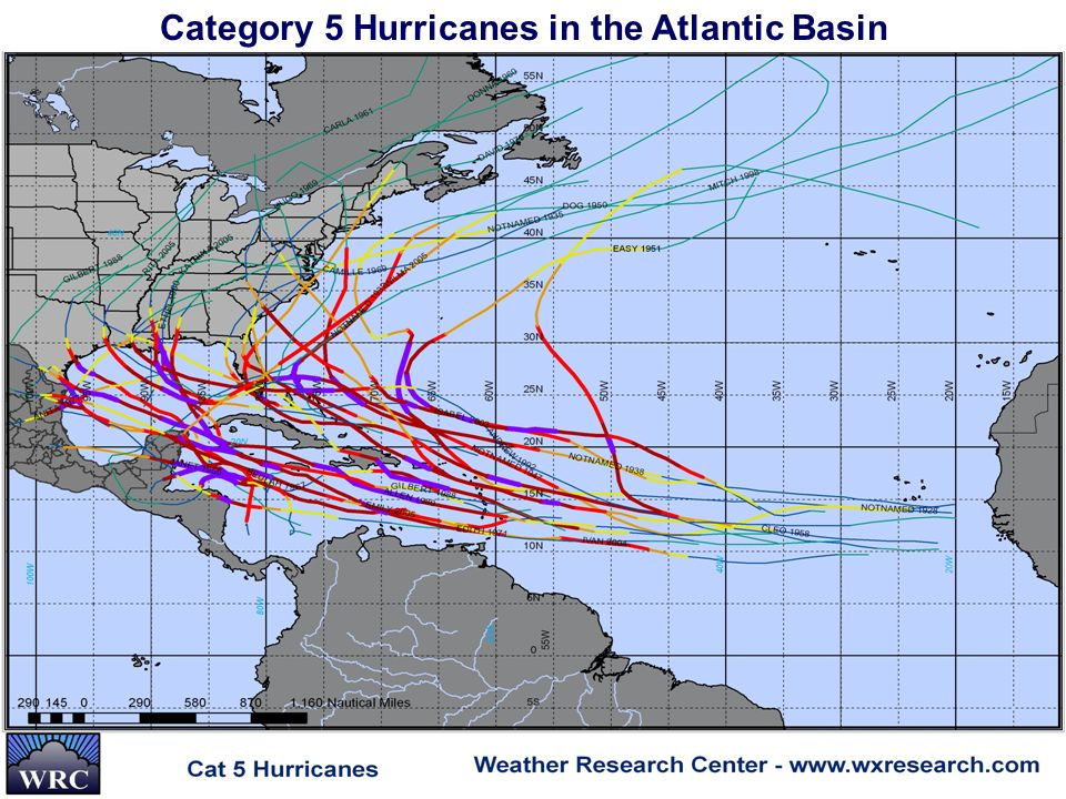Category 5 Hurricanes in the Atlantic Basin