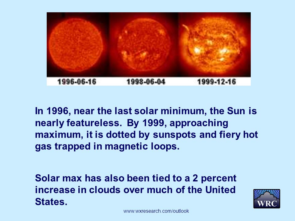 In 1996, near the last solar minimum, the Sun is nearly featureless.