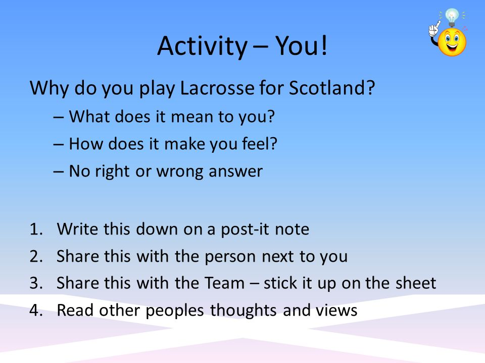 Activity – High Performing Teams What is a High Performing Lacrosse Team.