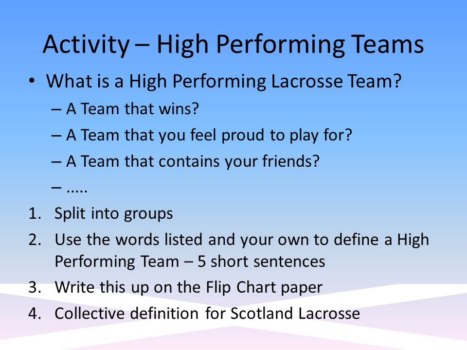 Activity – High Performing Team.Where is Team Scotland now – how do we measure up.