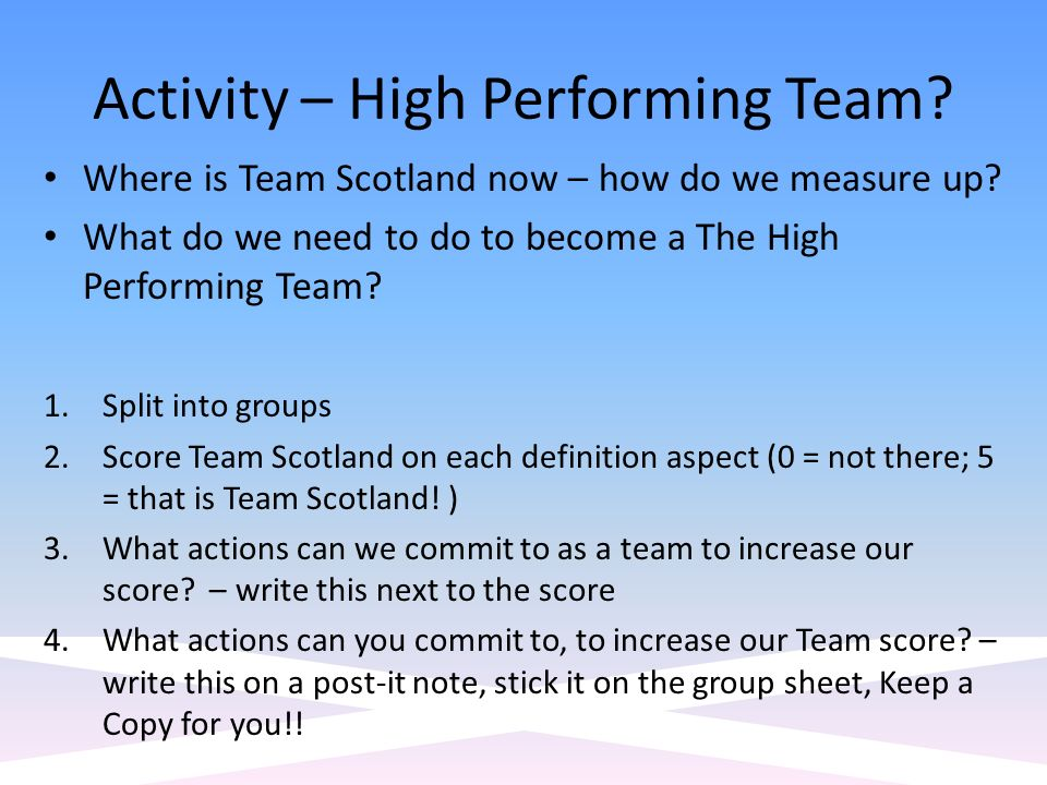 Activity – High Performing Team. Where is Team Scotland now – how do we measure up.