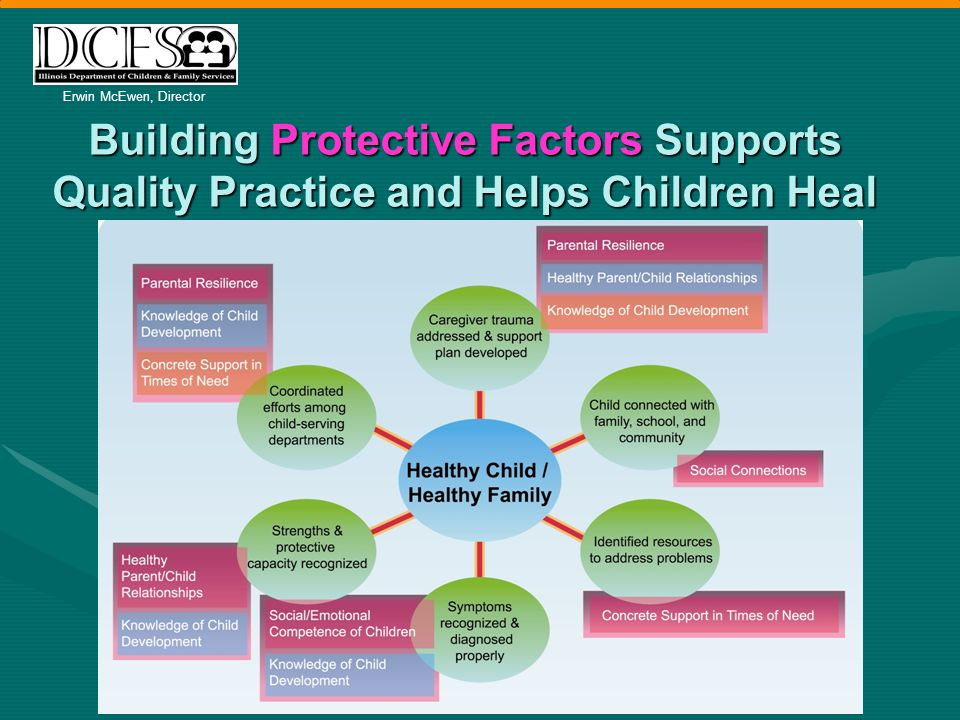 Erwin McEwen, Director Building Protective Factors Supports Quality Practice and Helps Children Heal