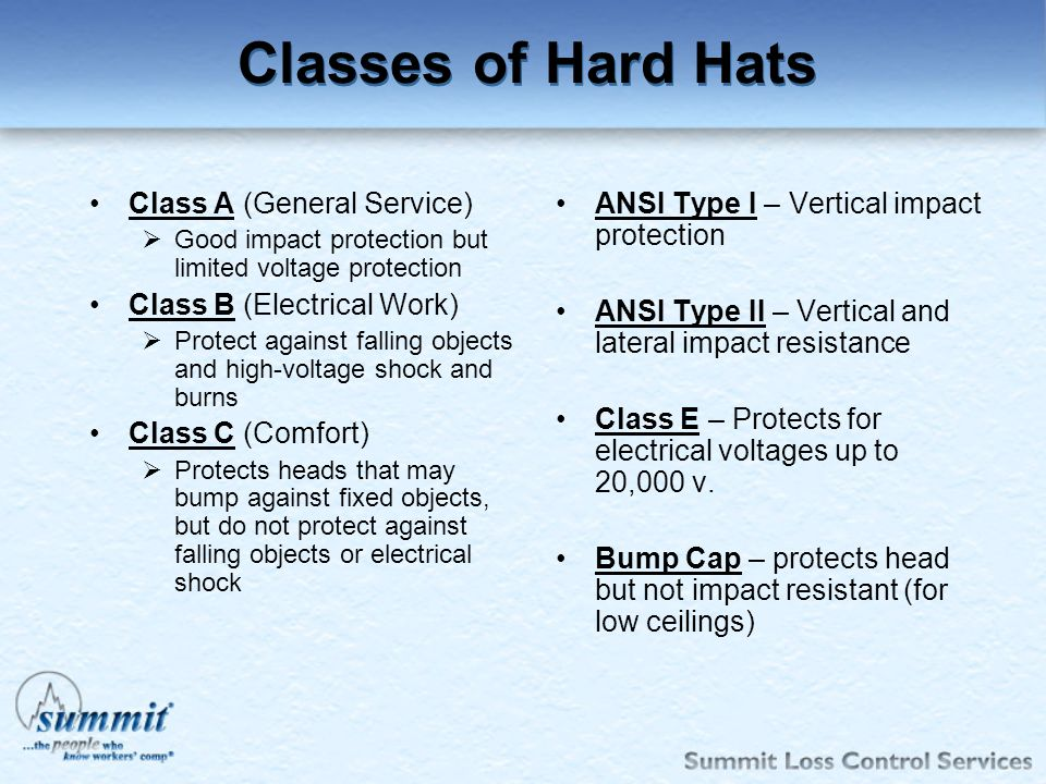 Click to edit Master text styles –Second level Third level –Fourth level »Fifth level Classes of Hard Hats Class A (General Service) Good impact prote
