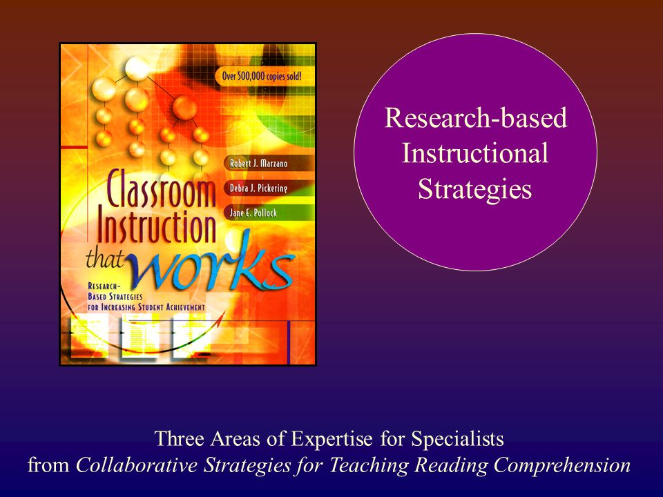 Research-based Instructional Strategies Three Areas of Expertise for Specialists from Collaborative Strategies for Teaching Reading Comprehension