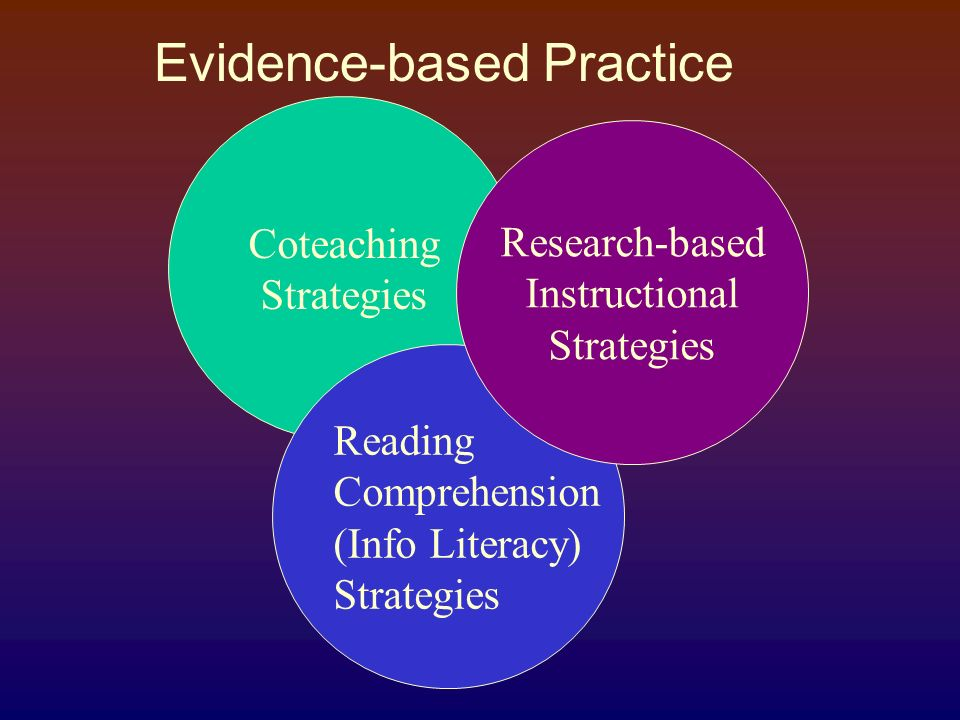 Evidence FOR Practice Reading Comprehension Strategy Instruction Multiple Researchers, including: Biancarosa, Gina, and Catherine E.