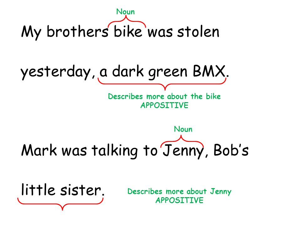 My brothers bike was stolen yesterday, a dark green BMX. Mark was talking to Jenny, Bobs little sister. Noun Describes more about the bike APPOSITIVE