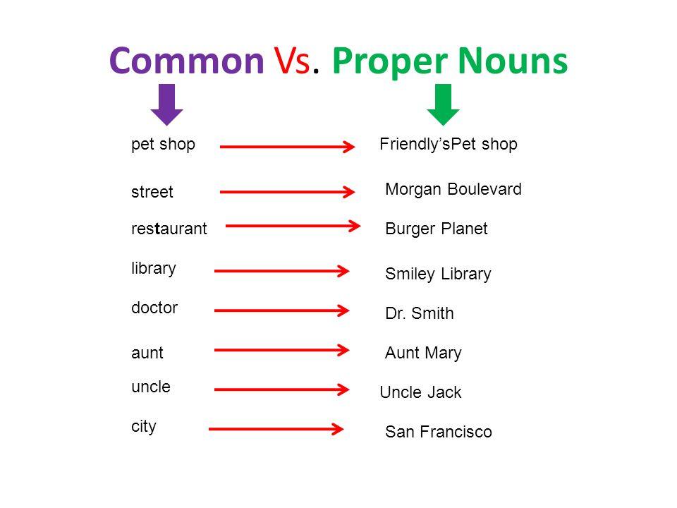 Common Vs. Proper Nouns pet shopFriendlysPet shop street Morgan Boulevard restaurantBurger Planet library Smiley Library doctor Dr. Smith auntAunt Mar