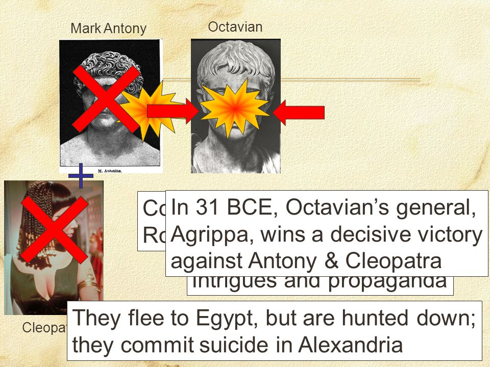 Octavian Mark Antony Conflict of East vs West, Rome vs Alexandria Intrigues and propaganda In 31 BCE, Octavians general, Agrippa, wins a decisive victory against Antony & Cleopatra Cleopatra They flee to Egypt, but are hunted down; they commit suicide in Alexandria