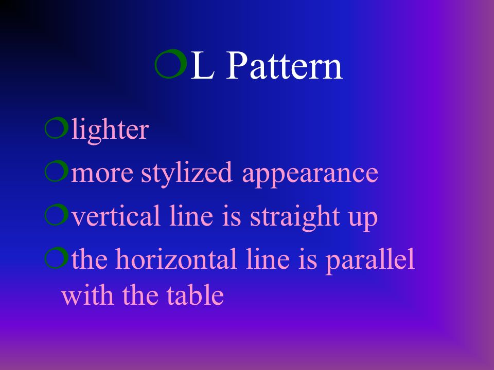 ¦L Pattern ¦s¦similar to the right triangle ¦m¦more linear since the area between the two major points remains unfilled