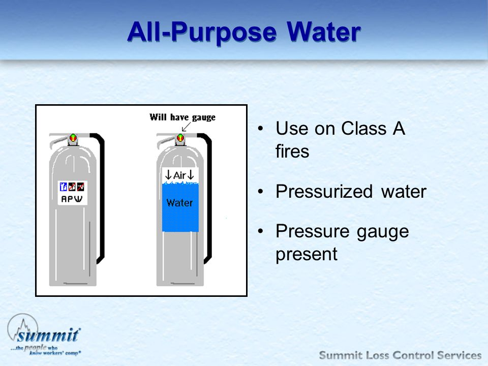 All-Purpose Water Use on Class A fires Pressurized water Pressure gauge present
