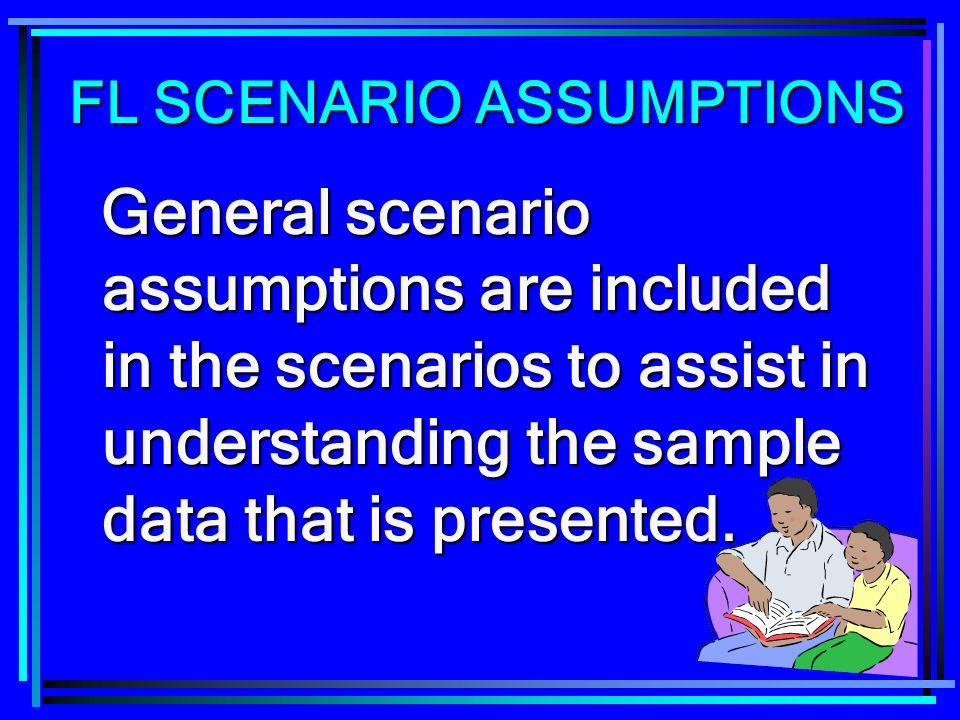 193 General scenario assumptions are included in the scenarios to assist in understanding the sample data that is presented. General scenario assumpti