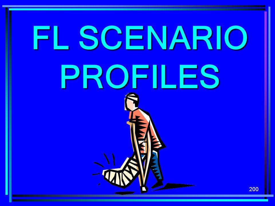 200 FL SCENARIO PROFILES
