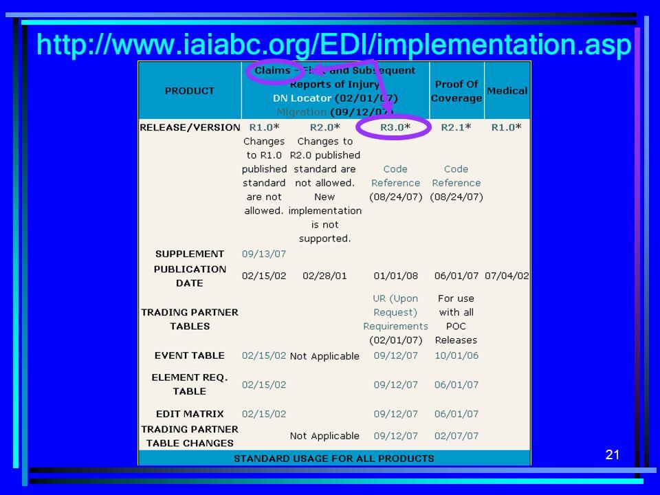 21 http://www.iaiabc.org/EDI/implementation.asp