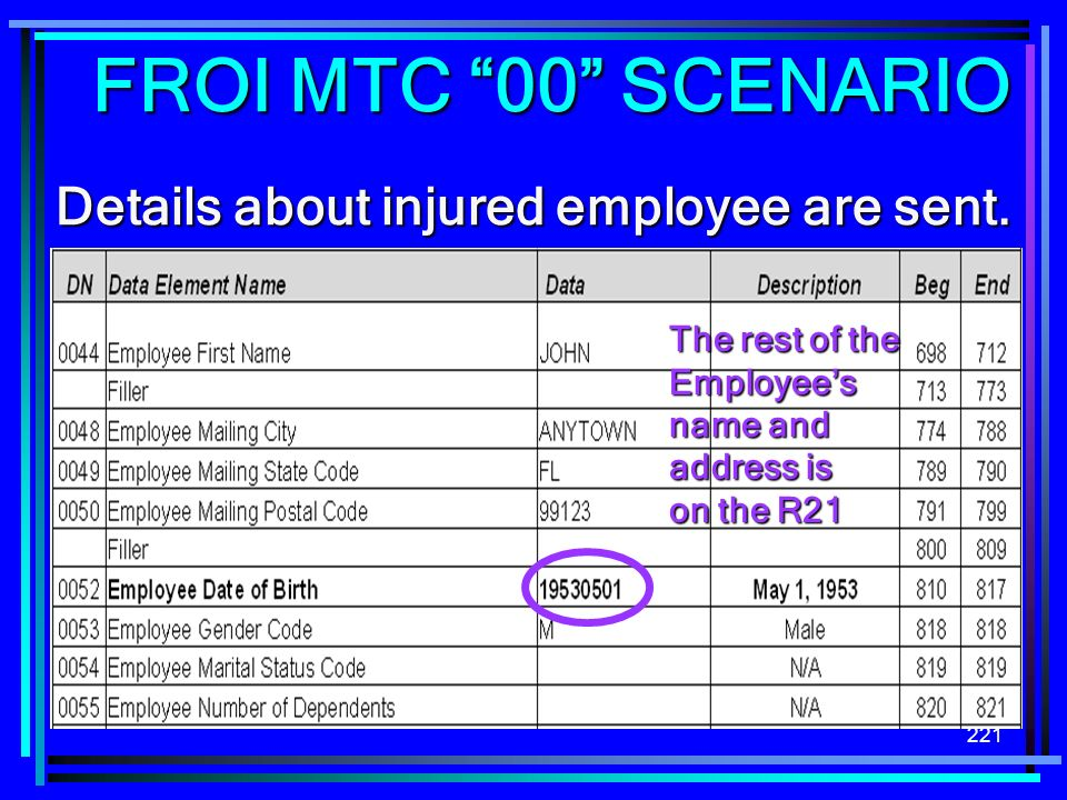 221 The rest of the Employees name and address is on the R21 Details about injured employee are sent. FROI MTC 00 SCENARIO