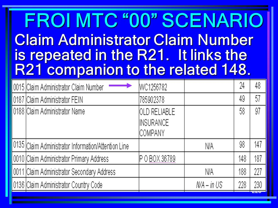 225 Claim Administrator Claim Number is repeated in the R21. It links the R21 companion to the related 148. FROI MTC 00 SCENARIO