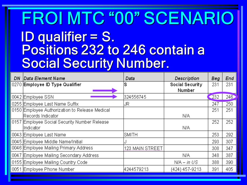 227 ID qualifier = S. Positions 232 to 246 contain a Social Security Number. FROI MTC 00 SCENARIO