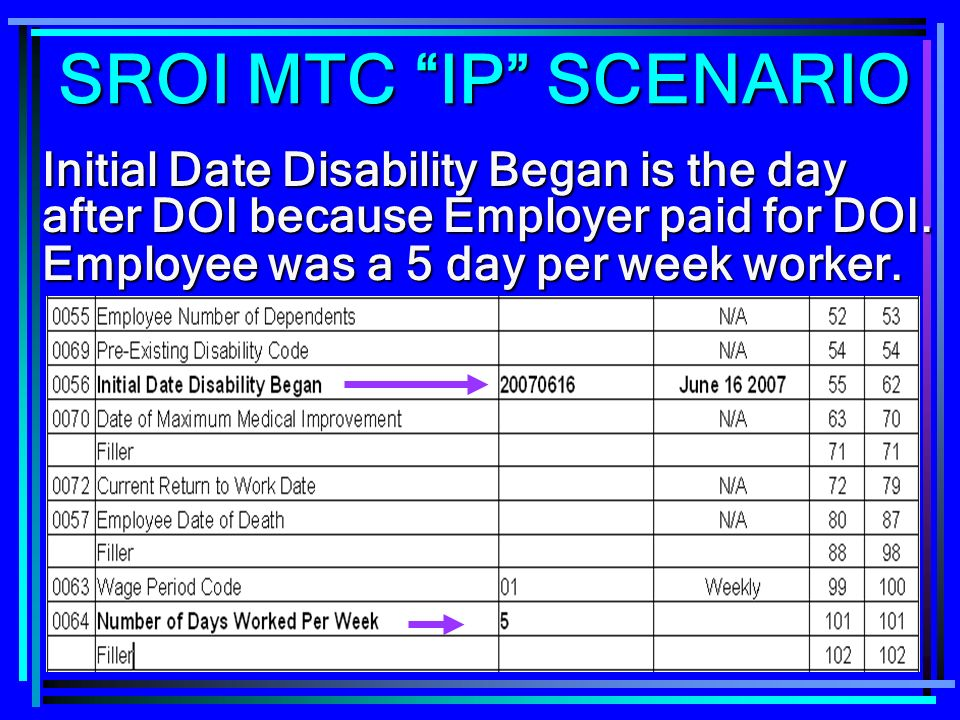 246 Initial Date Disability Began is the day after DOI because Employer paid for DOI. Employee was a 5 day per week worker. SROI MTC IP SCENARIO