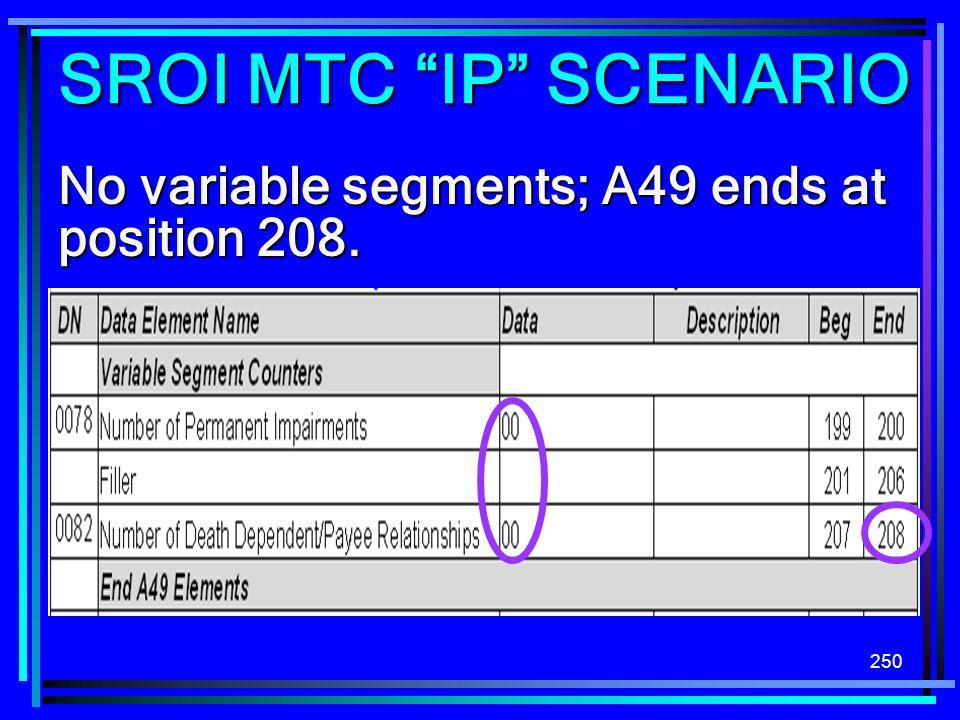 250 No variable segments; A49 ends at position 208. SROI MTC IP SCENARIO