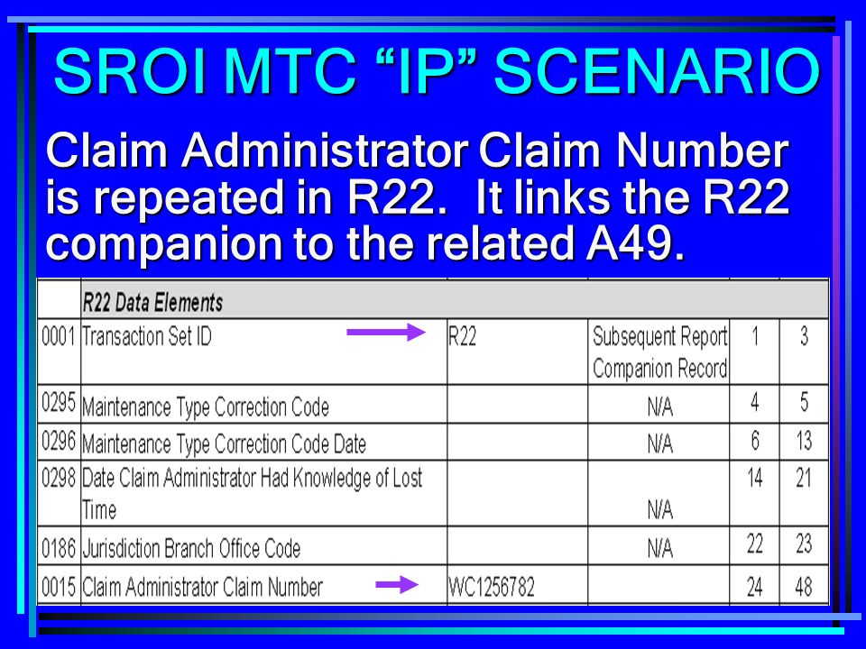 251 Claim Administrator Claim Number is repeated in R22. It links the R22 companion to the related A49. SROI MTC IP SCENARIO