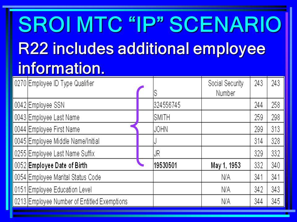 253 R22 includes additional employee information. SROI MTC IP SCENARIO