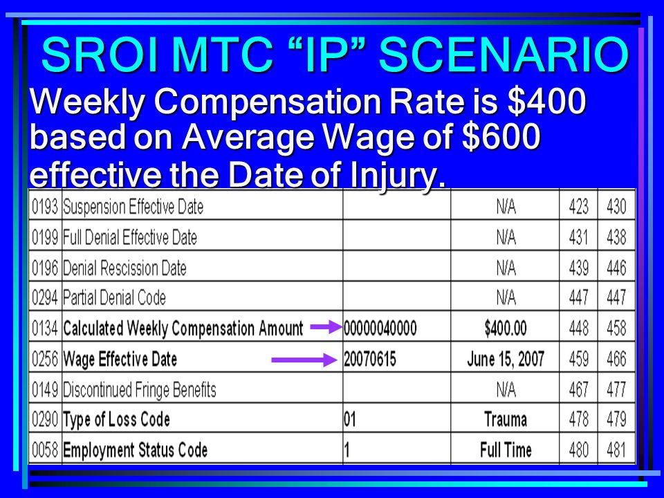 257 Weekly Compensation Rate is $400 based on Average Wage of $600 effective the Date of Injury. SROI MTC IP SCENARIO