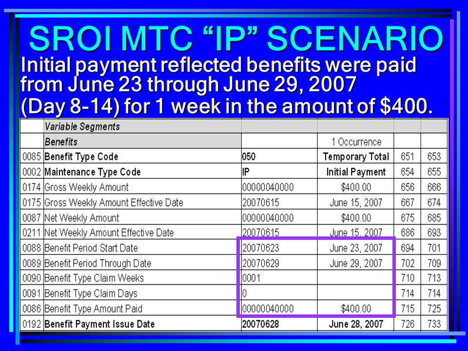 263 Initial payment reflected benefits were paid from June 23 through June 29, 2007 (Day 8-14) for 1 week in the amount of $400. SROI MTC IP SCENARIO